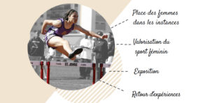 """Soirée """"La féminisation dans le sport"""""""